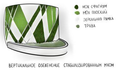 Верикальное-озеленение