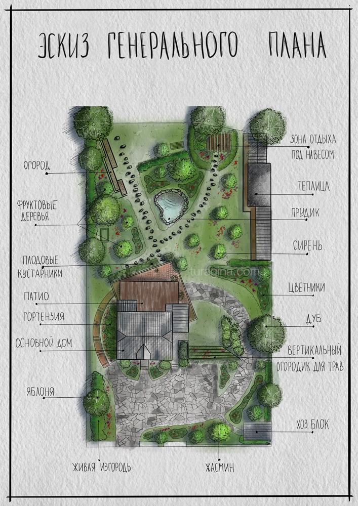 Эскиз-Ландшафтный-дизайн